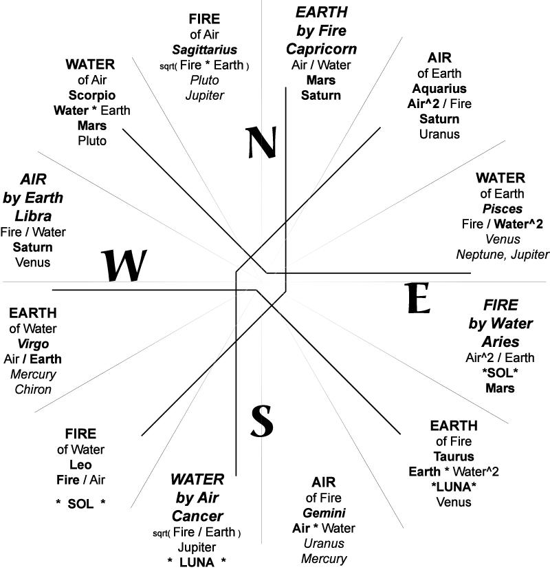 astrosynthesis mason